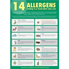 Food Allergen Guide For Staff A3 Poster